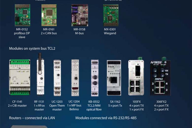 Foxtrot rendszer kommunikációs moduljai